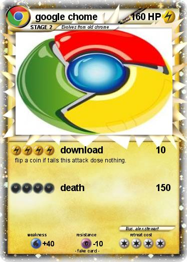 Google Images O...