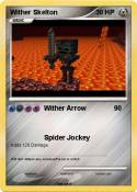 Wither Skelton