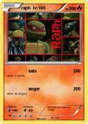 raph lv:100