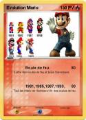 Evolution Mario